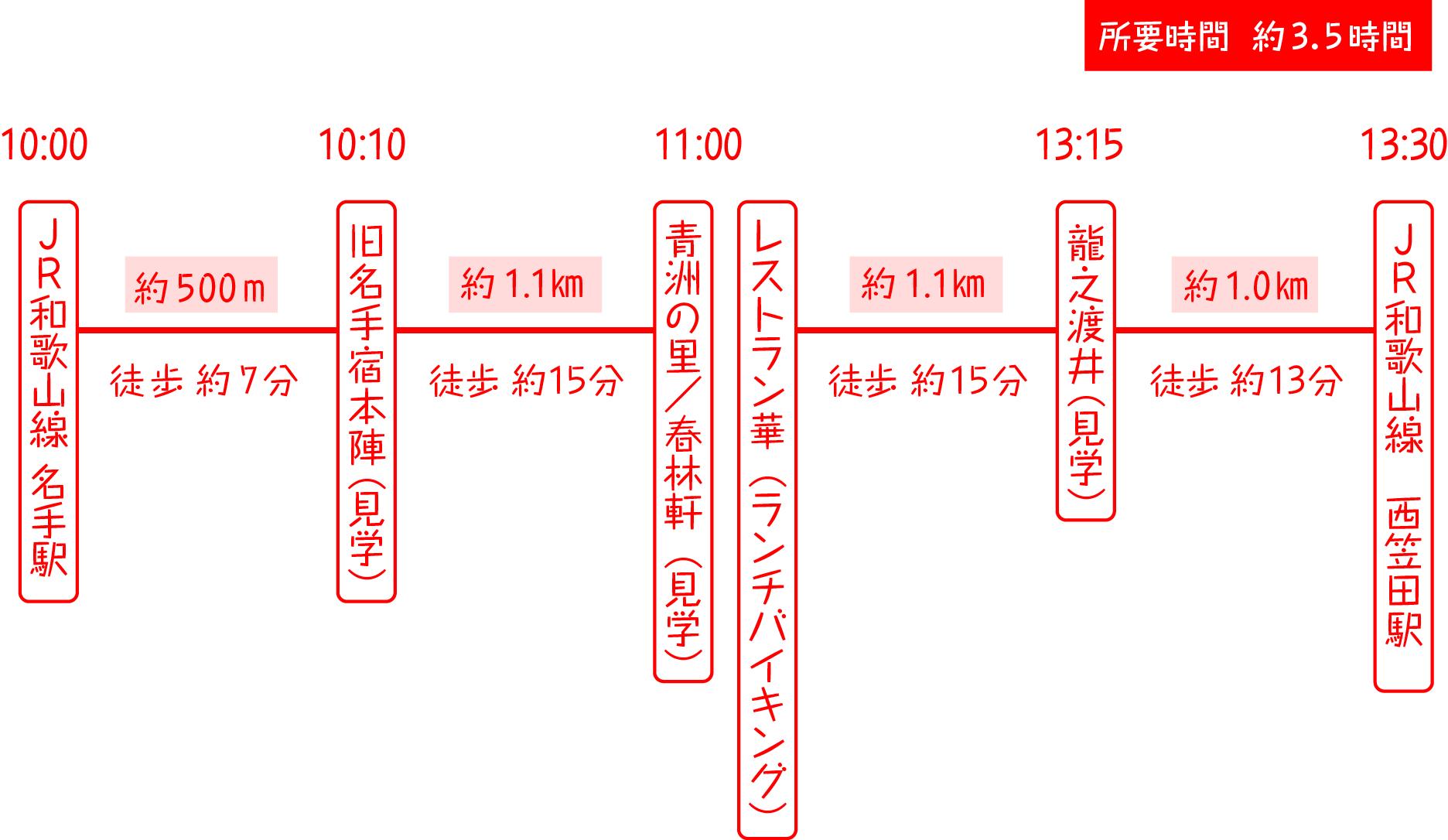 【お散歩プラン】歴史に触れながら散策コース
