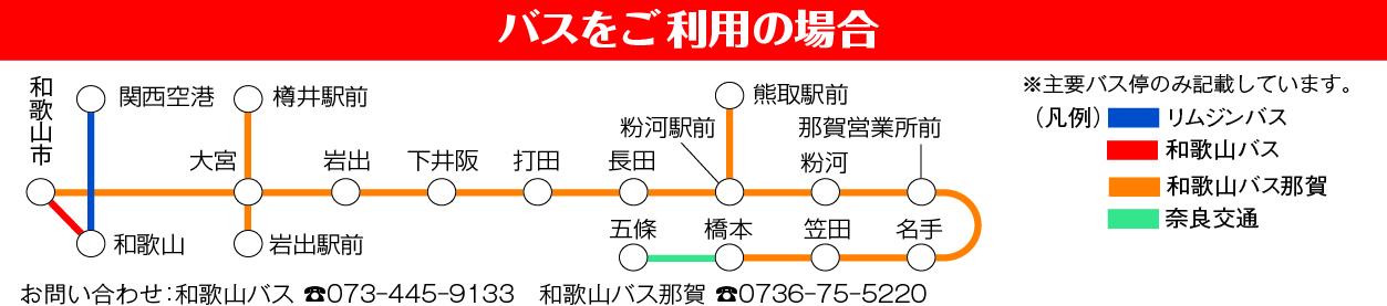 紀の川市へのアクセス(バスの場合)