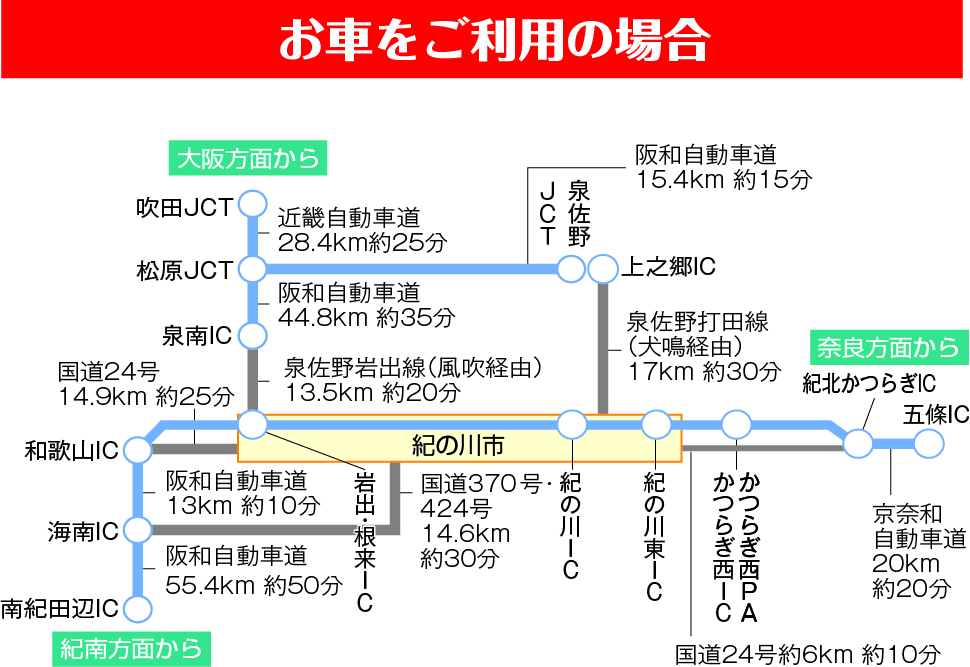 紀の川市へのアクセス(お車の場合)